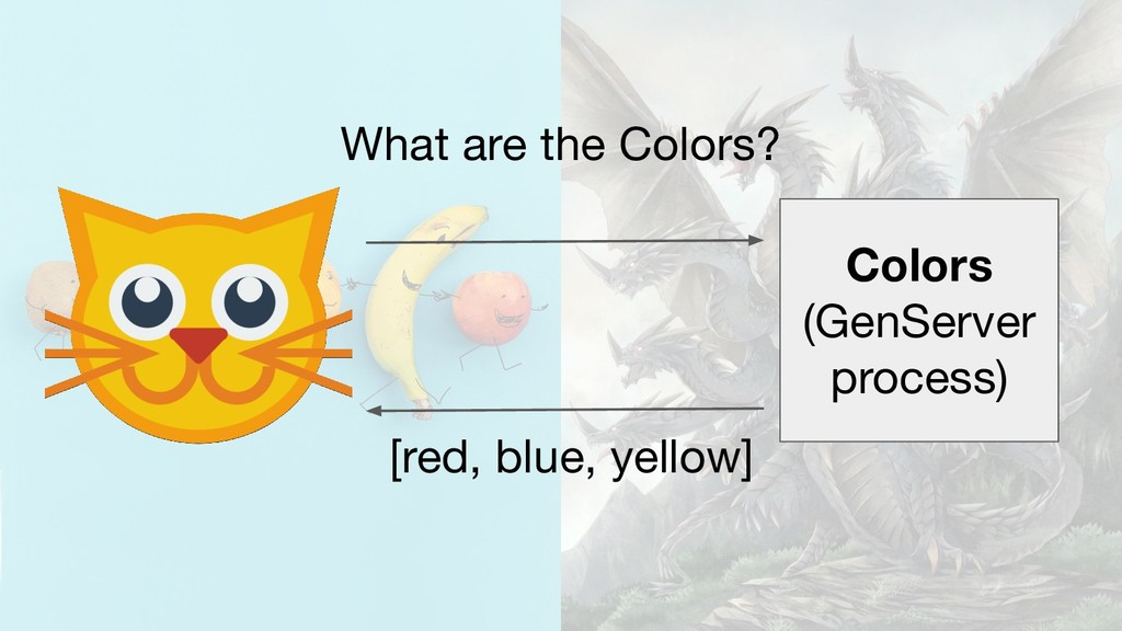 What are the Colors? [red, blue, yellow] Colors...