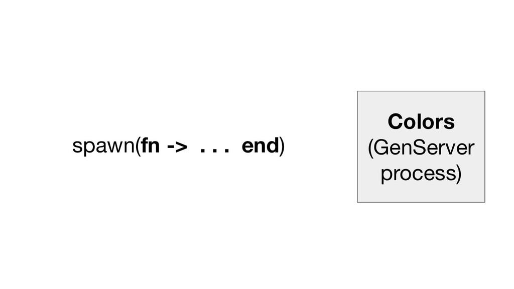 Colors (GenServer process) spawn(fn -> . . . en...