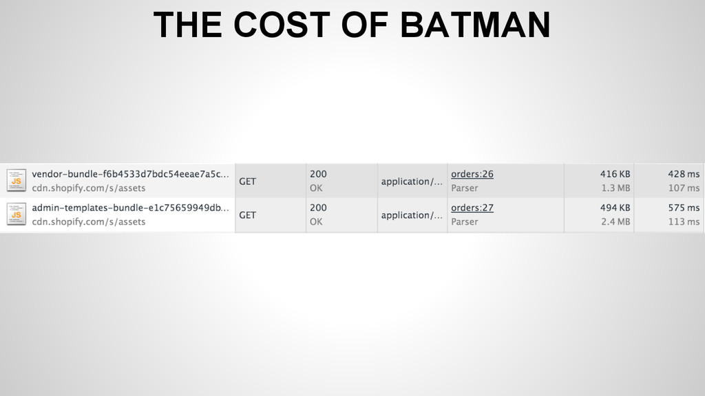 THE COST OF BATMAN