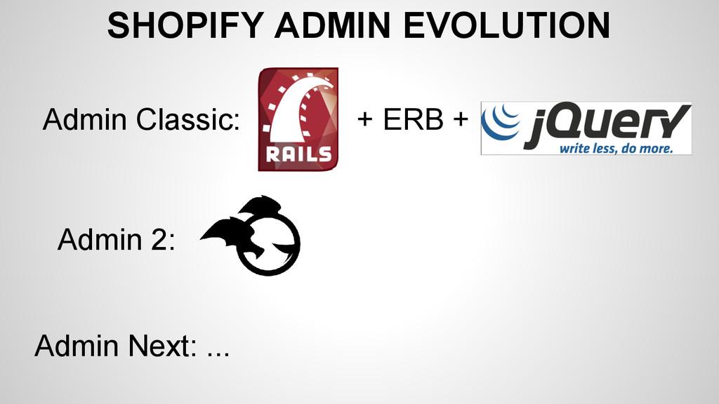 SHOPIFY ADMIN EVOLUTION Admin Classic: + ERB + ...