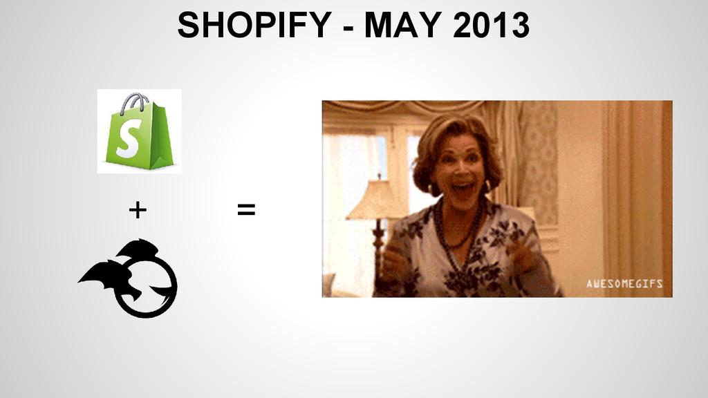 SHOPIFY - MAY 2013 + =