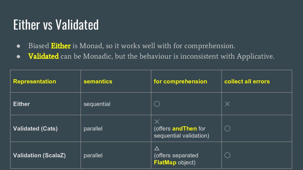 Either vs Validated Representation semantics fo...