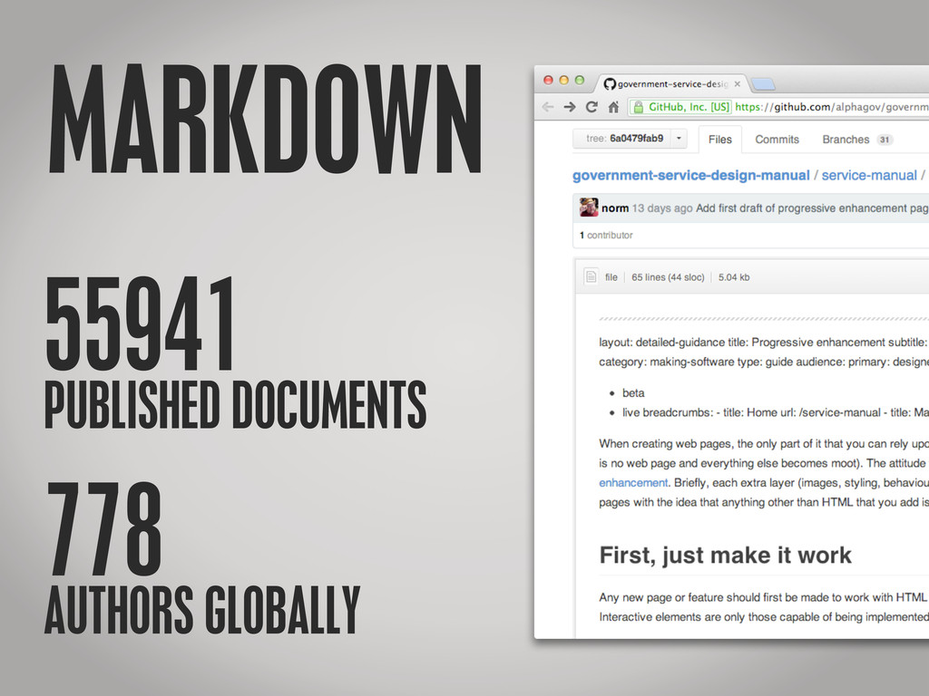 MARKDOWN 55941 PUBLISHED DOCUMENTS 778 AUTHORS ...