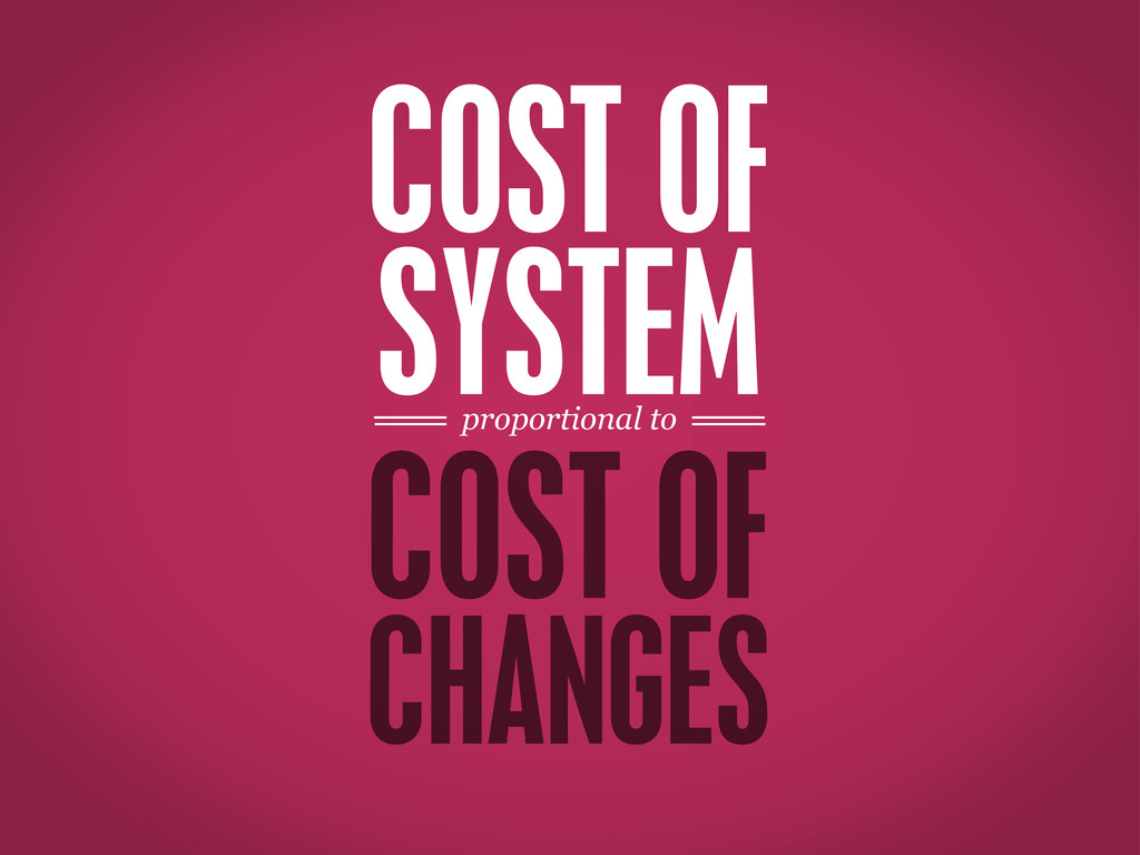 proportional to CHANGES COST OF SYSTEM COST OF