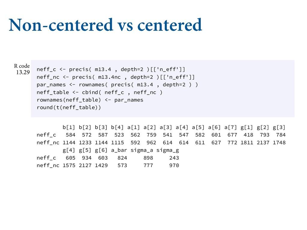 Non-centered vs centered 3ȁ'*&Ǿ$Ȃ ʡ )*-(ǿ Ǎ...