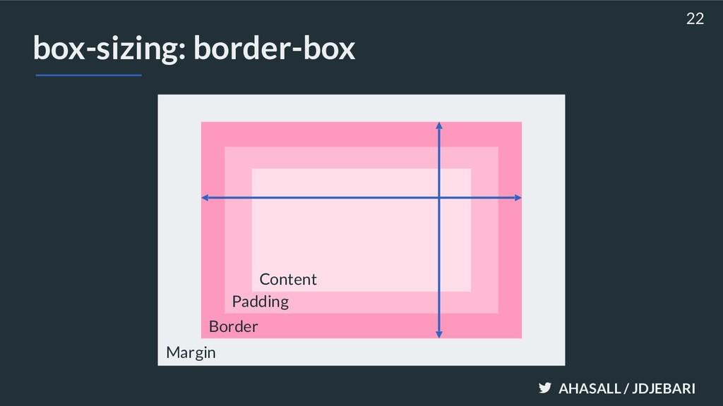 AHASALL / JDJEBARI box-sizing: border-box 22 Ma...