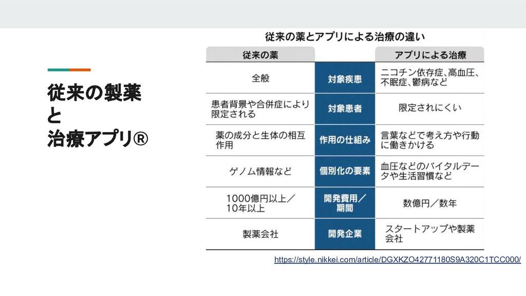 従来の製薬 と 治療アプリ® https://style.nikkei.com/article...