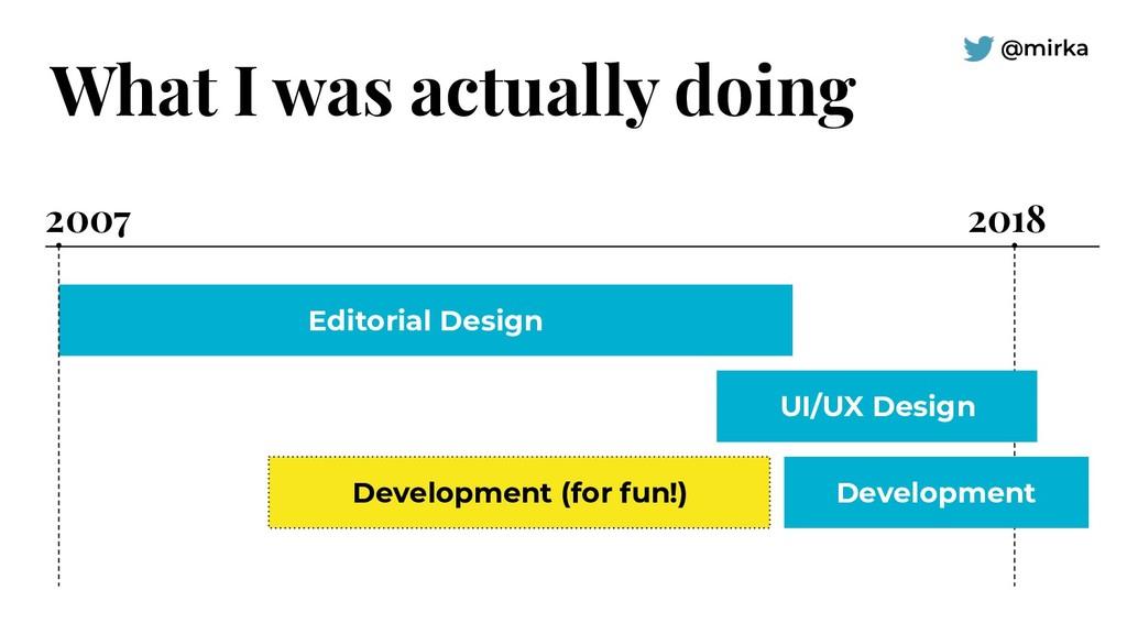 @mirka Editorial Design Development (for fun!) ...