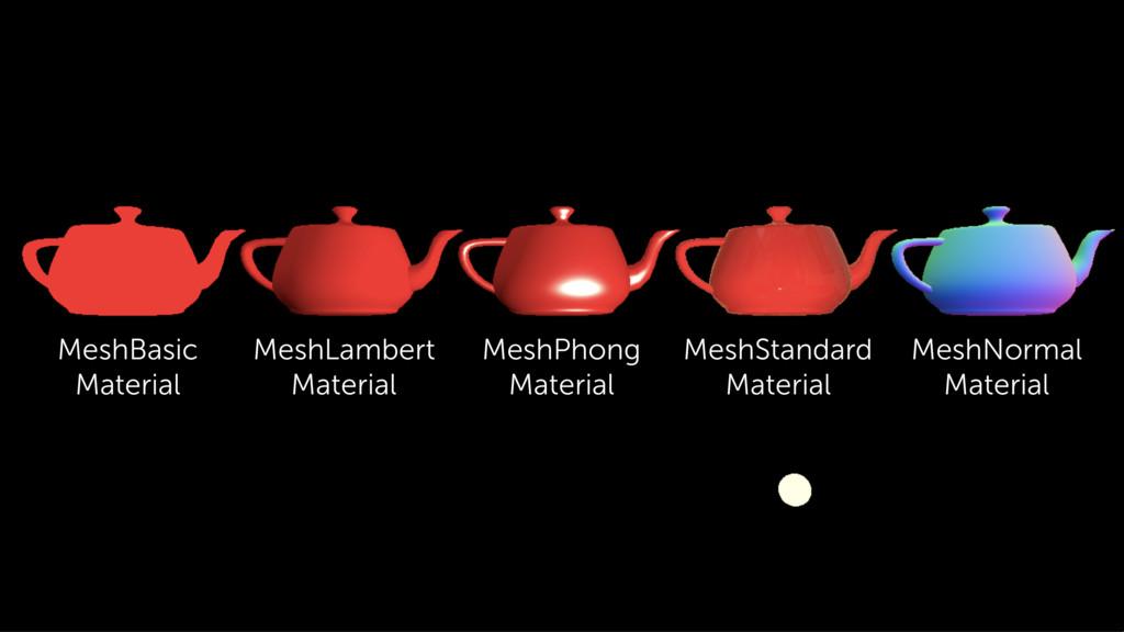 MeshBasic Material MeshLambert Material MeshP...