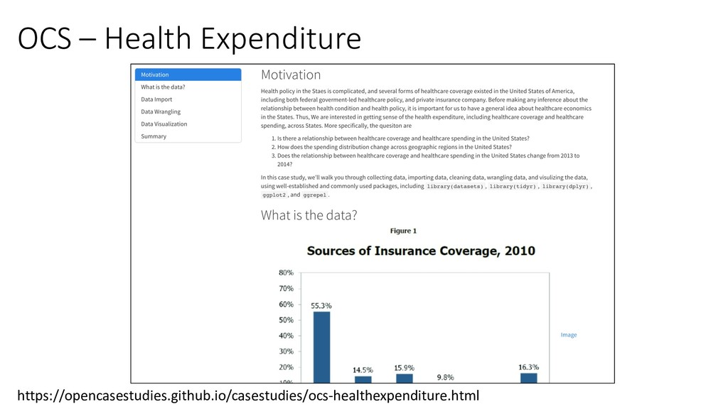 OCS – Health Expenditure https://opencasestudie...