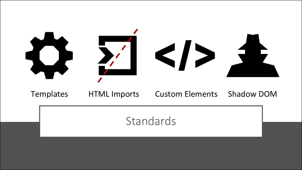 @ManfredSteyer Standards Templates HTML Imports...