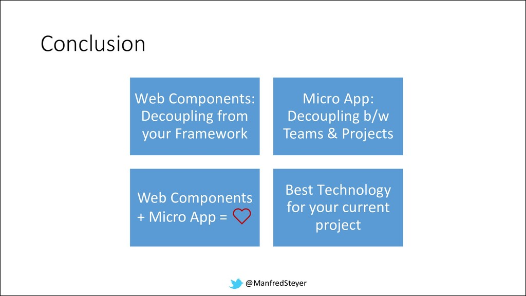@ManfredSteyer Conclusion Web Components: Decou...