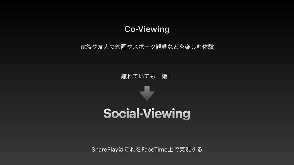 Social-Viewing Co-Viewing Ո༑ਓͰөըεϙʔπ؍ઓͳͲΛָ͠Ή...