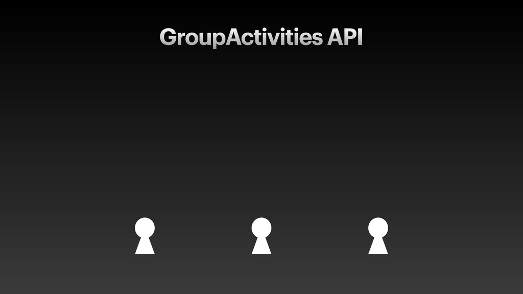 GroupActivities API