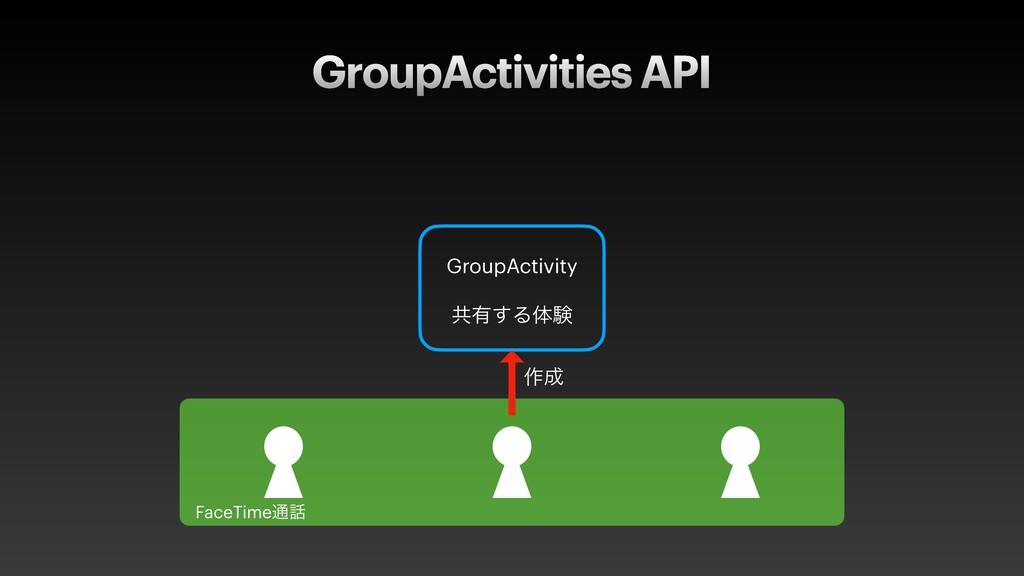 GroupActivity   ڞ༗͢Δମݧ GroupActivities API ࡞ F...