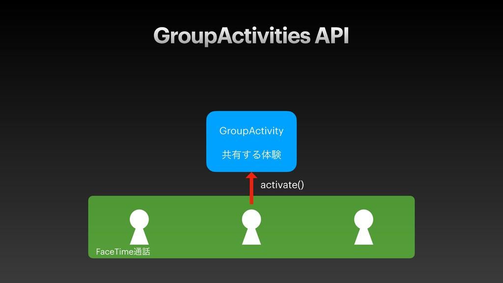 GroupActivity   ڞ༗͢Δମݧ GroupActivities API acti...
