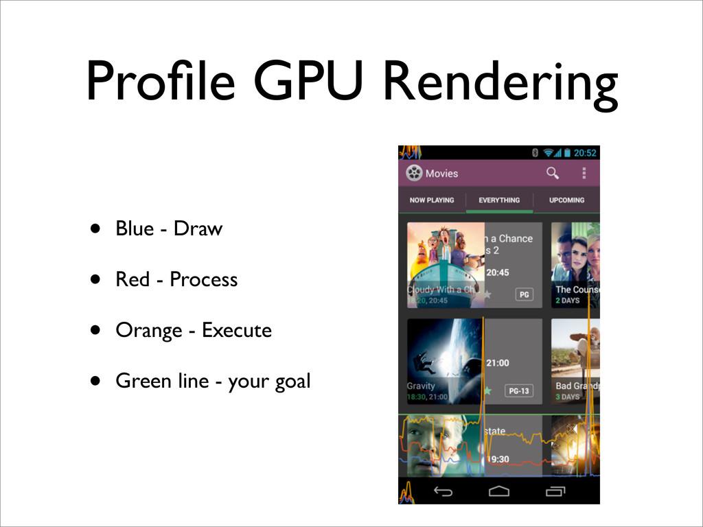 Profile GPU Rendering • Blue - Draw • Red - Proc...