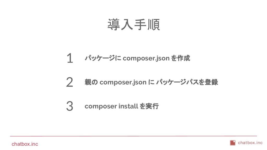 chatbox.inc 導入手順 composer install を実行 1 2 3 親の ...