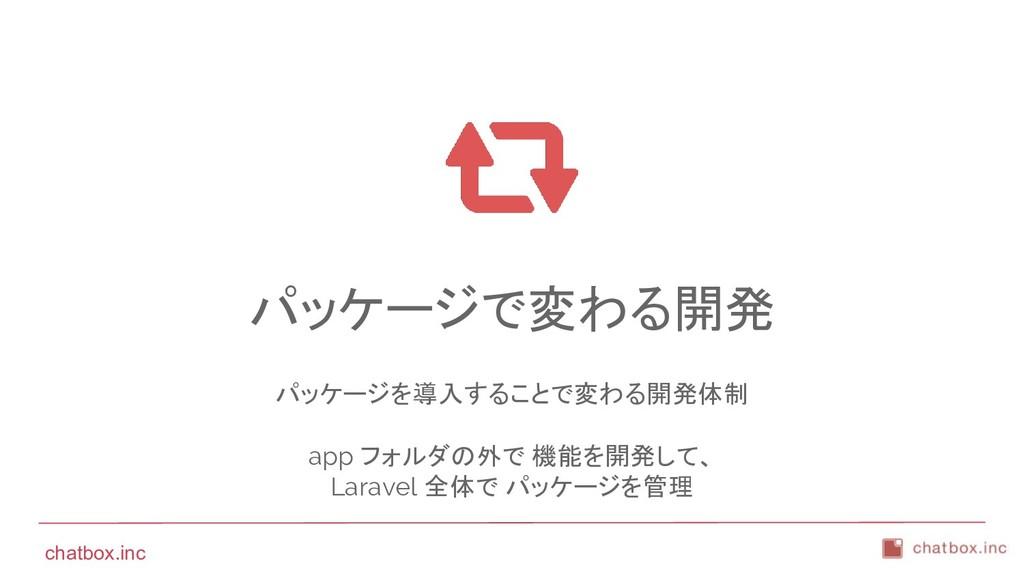 chatbox.inc パッケージで変わる開発 パッケージを導入することで変わる開発体制 ap...