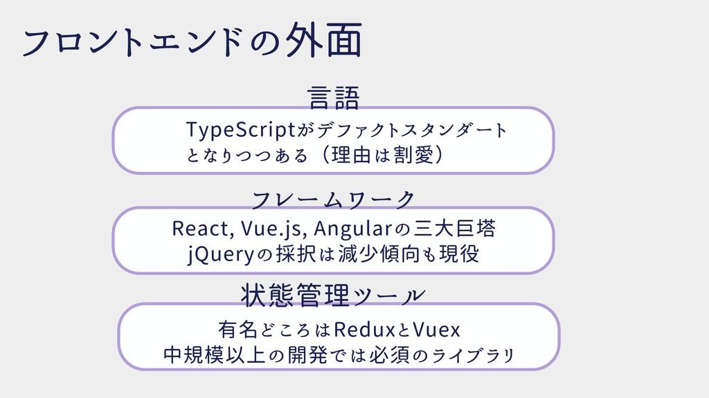 フロントエンドの外面 状態管理ツール 有名どころはReduxとVuex  中規模以上の開発では...