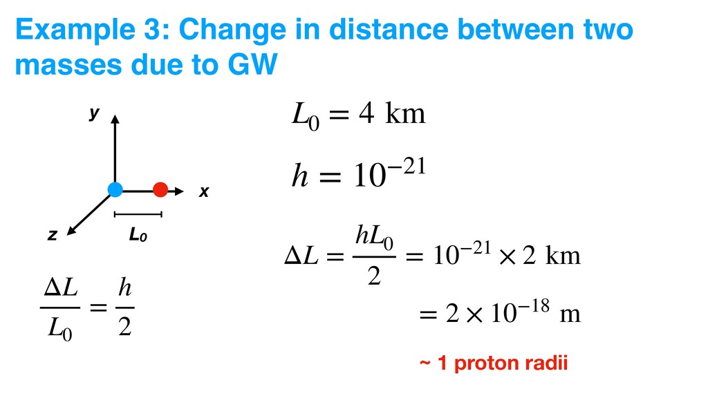 Example 3: Change in distance between two masse...