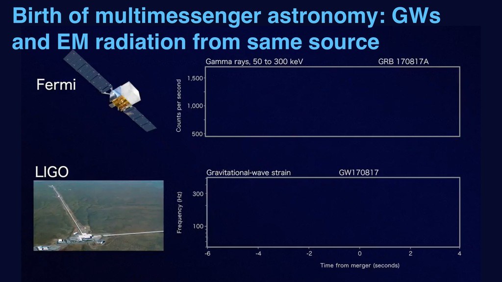 Birth of multimessenger astronomy: GWs and EM r...