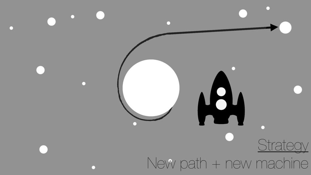 Strategy New path + new machine