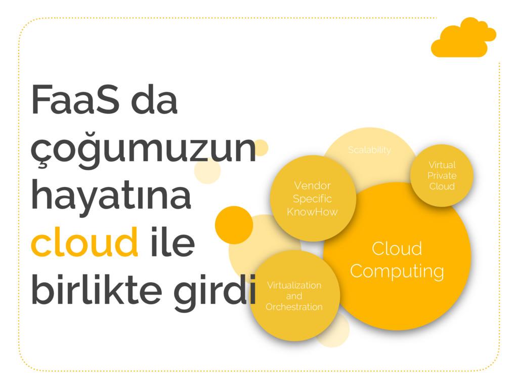 Cloud Computing Vendor Specific KnowHow Virtual...
