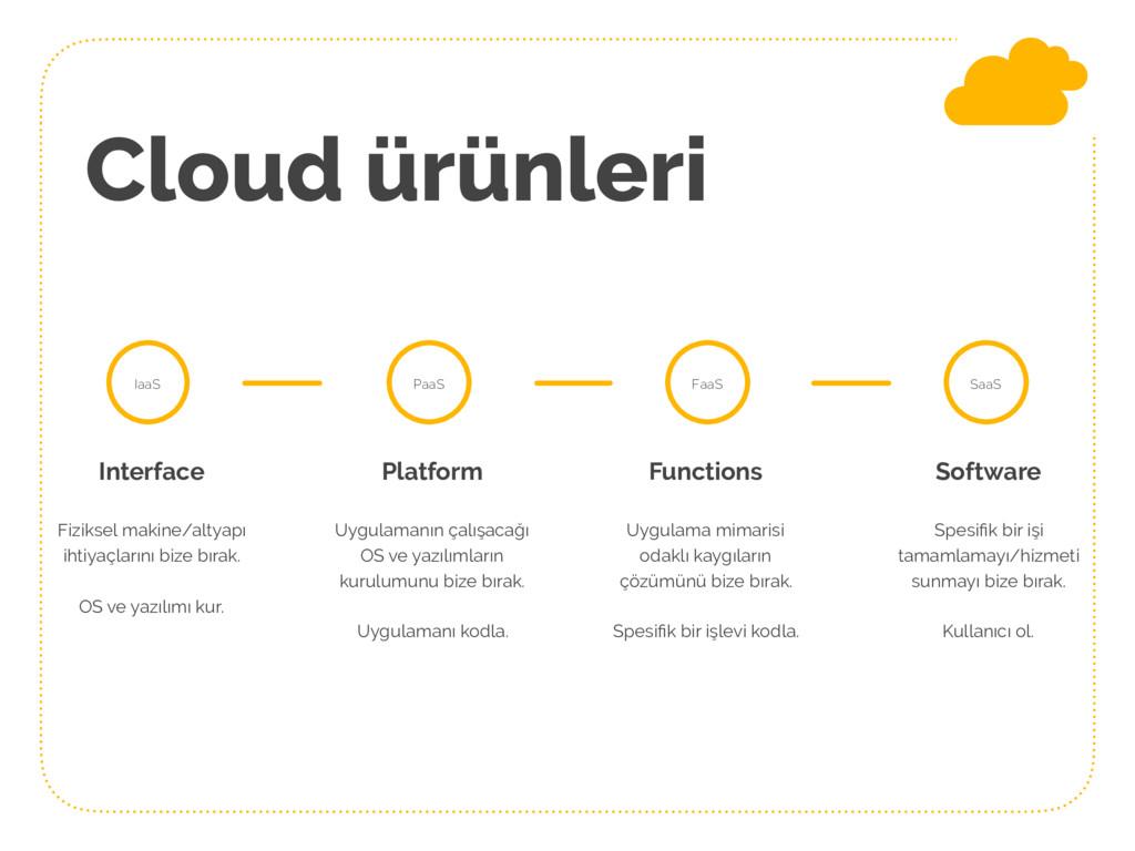 Cloud ürünleri IaaS PaaS FaaS SaaS Interface Fi...