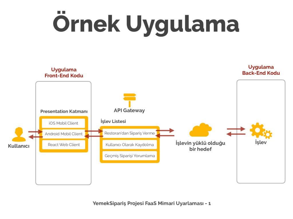 Örnek Uygulama Presentation Katmanı iOS Mobil C...
