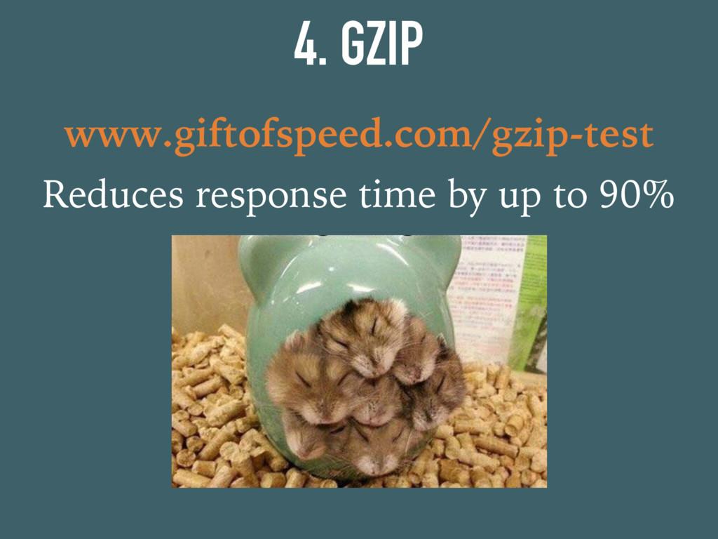 4. GZIP www.giftofspeed.com/gzip-test Reduces r...