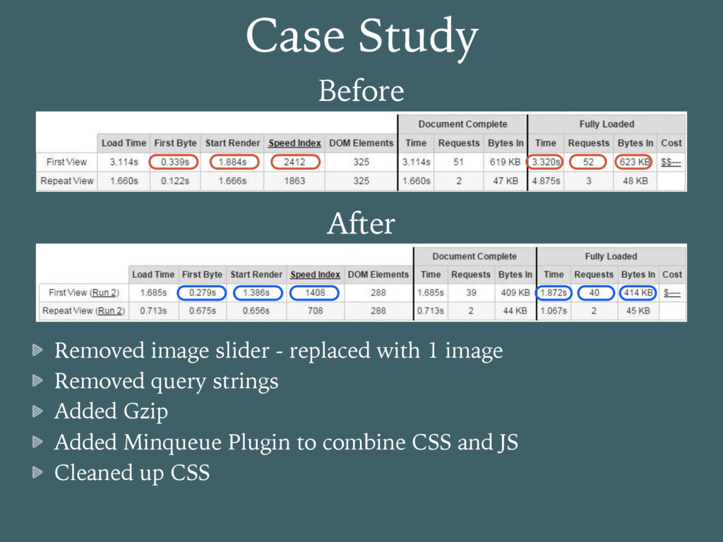 Case Study Before Removed image slider - replac...