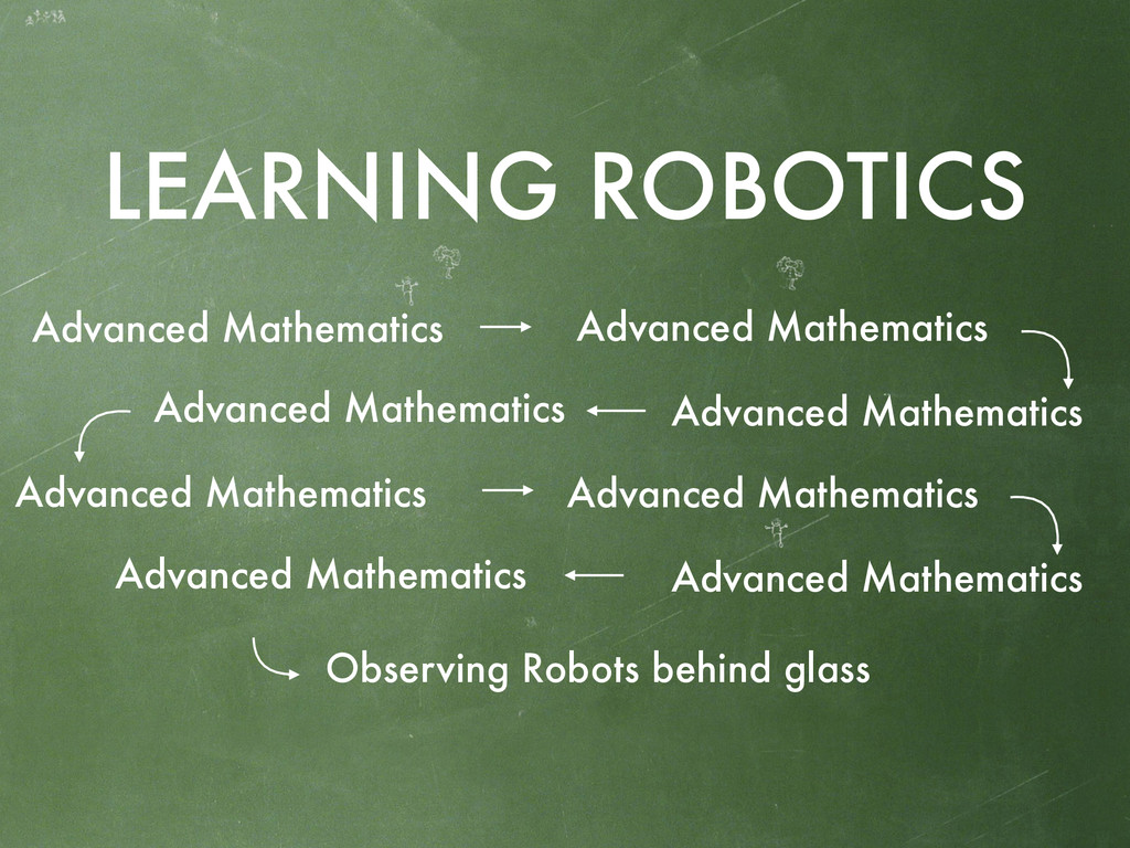 Advanced Mathematics Advanced Mathematics Advan...