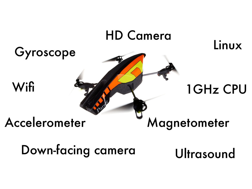 HD Camera Down-facing camera Gyroscope Wifi 1GHz...