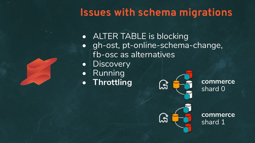 Issues with schema migrations • ALTER TABLE is ...