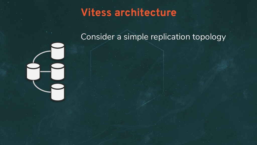 Vitess architecture Consider a simple replicati...