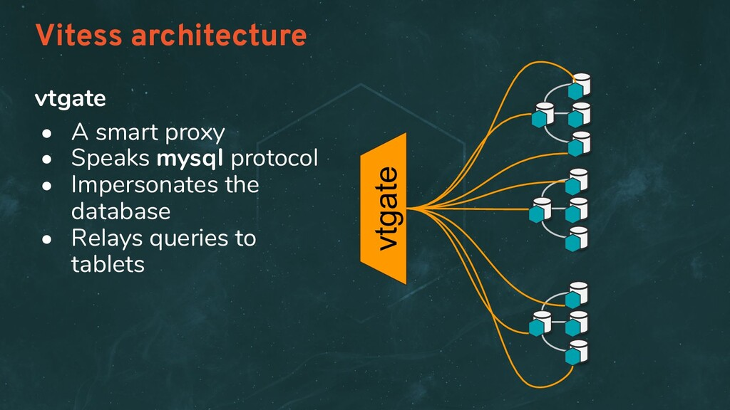 Vitess architecture vtgate vtgate • A smart pro...