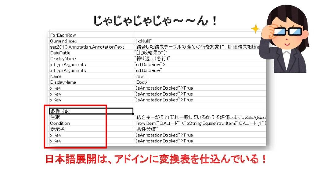 じゃじゃじゃじゃ~~ん! 日本語展開は、アドインに変換表を仕込んでいる!