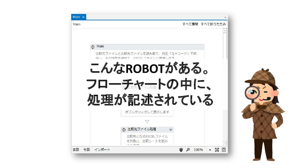 こんなROBOTがある。 フローチャートの中に、 処理が記述されている