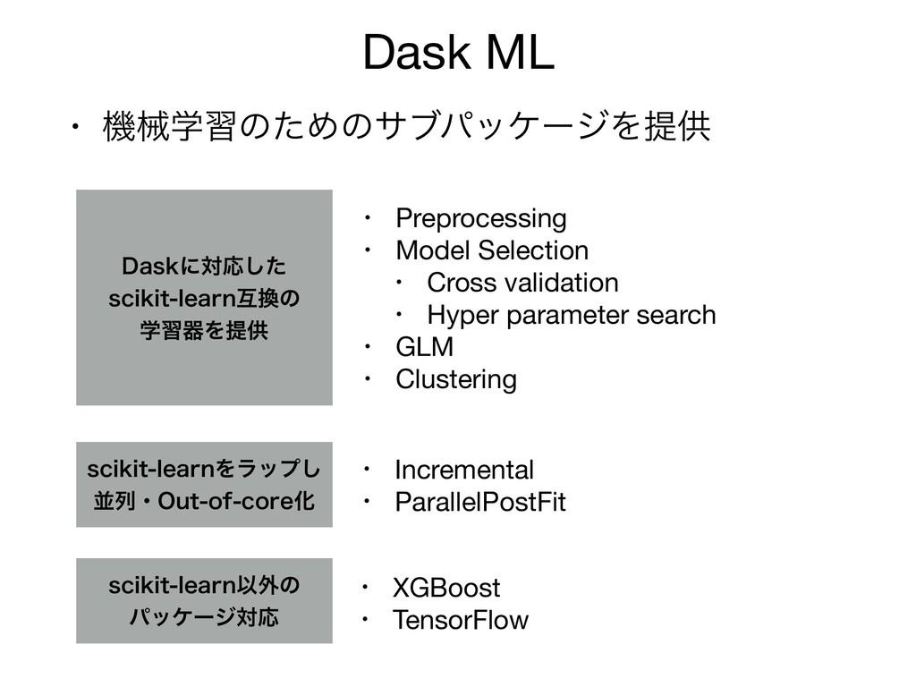 Dask ML • ػցֶशͷͨΊͷαϒύοέʔδΛఏڙ • Preprocessing  •...