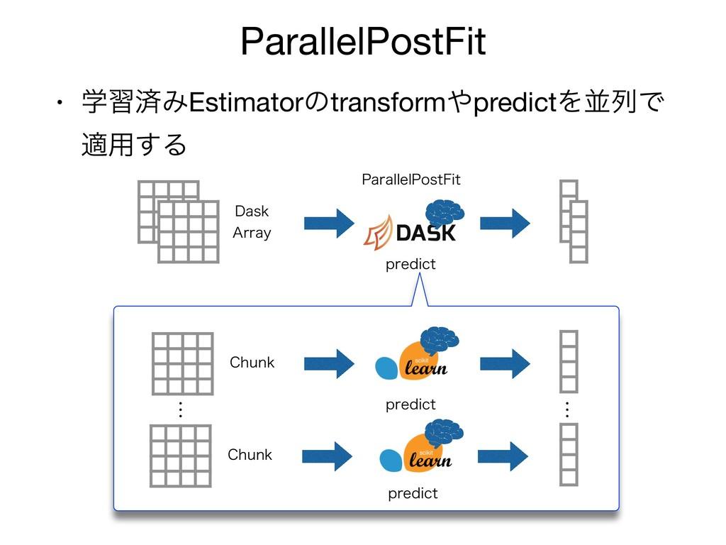 ߦྻͷQBOEBT%BUB'SBNFΛ࡞ ParallelPostFit ...