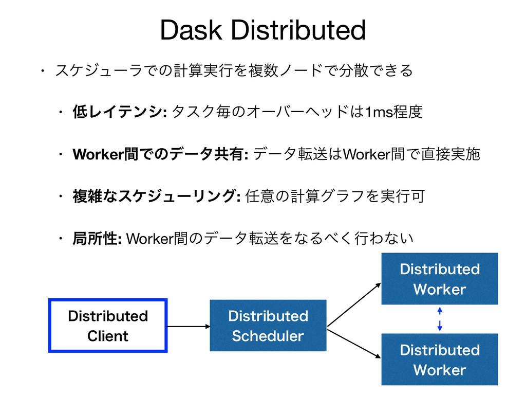 Dask Distributed • εέδϡʔϥͰͷܭ࣮ߦΛෳϊʔυͰͰ͖Δ  • ...