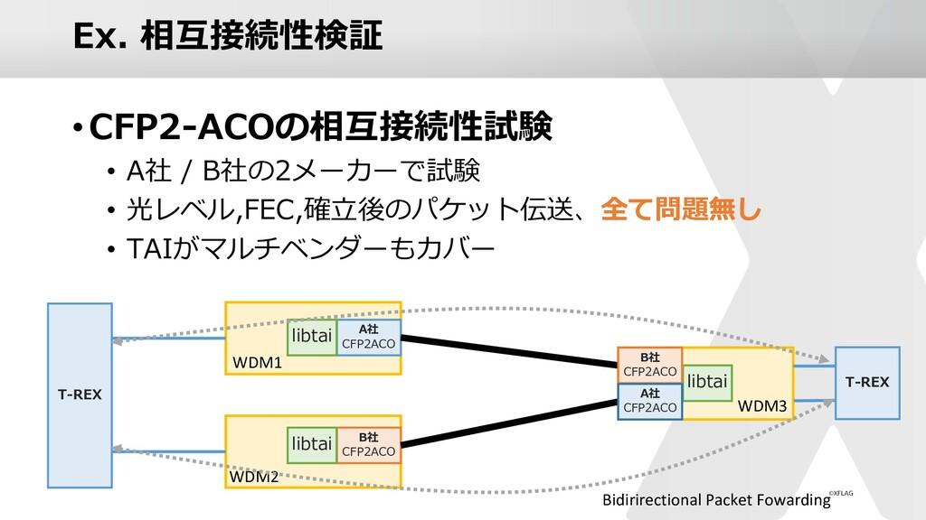 Ex. 相互接続性検証 •CFP2-ACOの相互接続性試験 • A社 / B社の2メーカーで試...