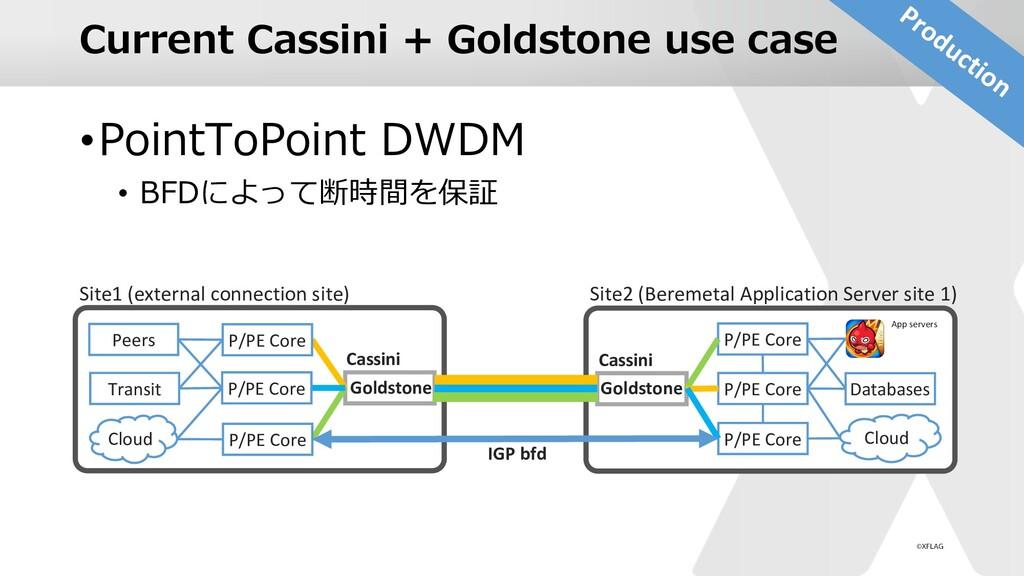 Current Cassini + Goldstone use case •PointToPo...