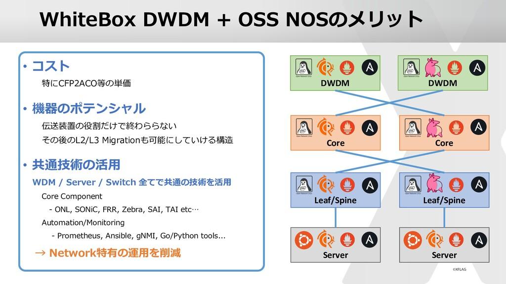 WhiteBox DWDM + OSS NOSのメリット • コスト 特にCFP2ACO等の単...
