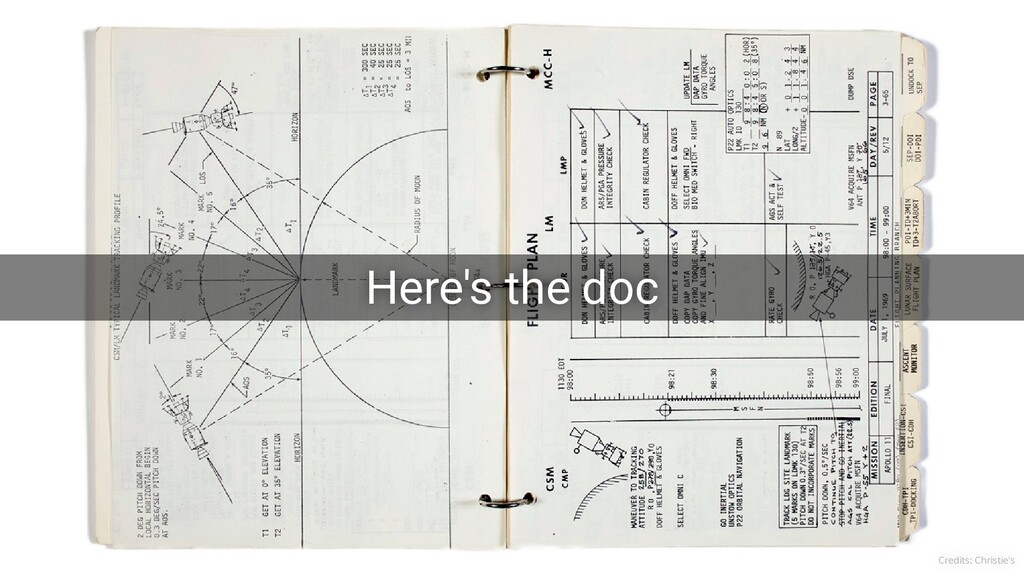 Here's the doc Here's the doc Credits: Christie...