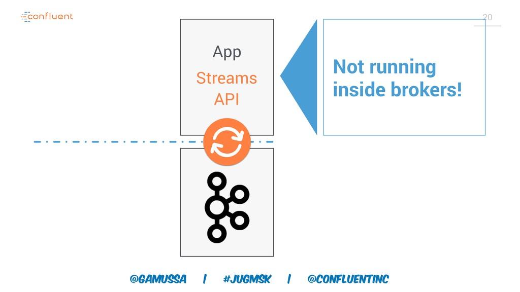 @gamussa | #jugmsk | @ConfluentINc 20 App Strea...
