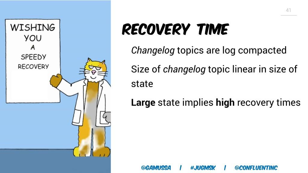 @gamussa | #jugmsk | @ConfluentINc 41 Recovery ...
