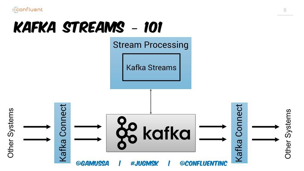 @gamussa | #jugmsk | @ConfluentINc 8 Kafka Stre...