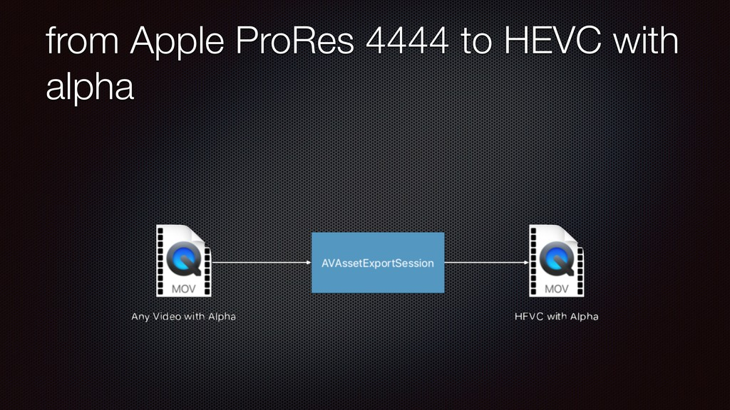from Apple ProRes 4444 to HEVC with alpha